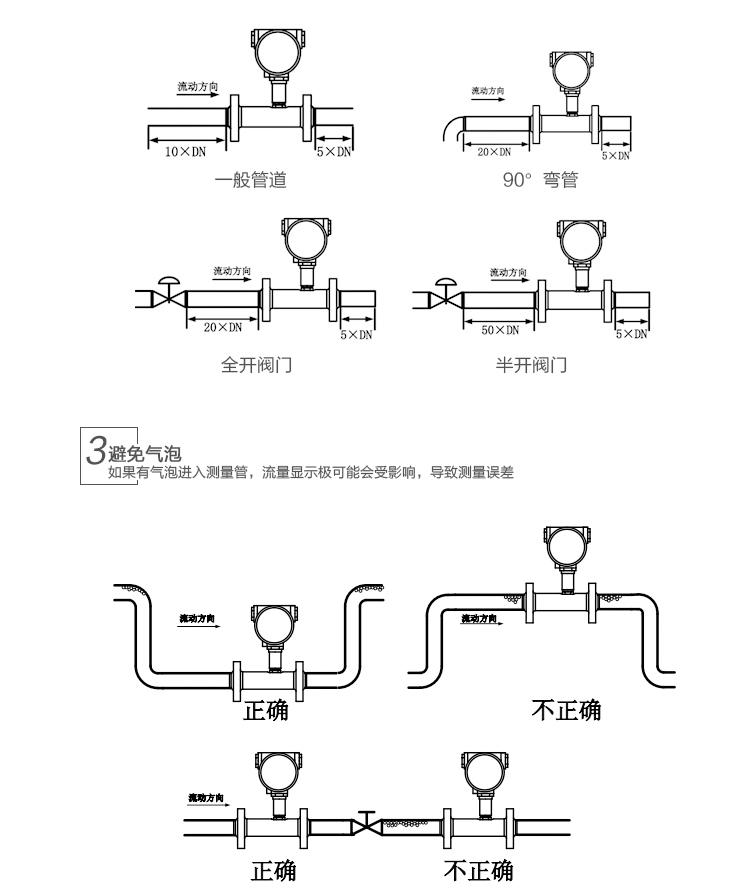 涡轮流量计安装方法