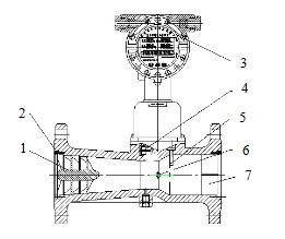旋进旋涡流量计结构图