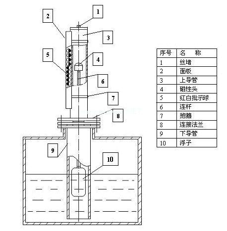 頂裝磁翻板液位計安裝示意圖.jpg