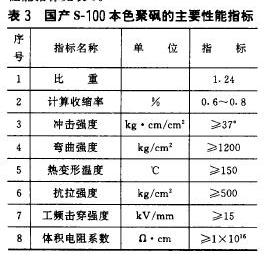 表3国产s-100本色聚砚的主要性能指标