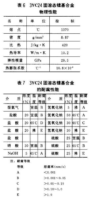 表6  3YC24固溶态镍基合金物理性能  表7  3yc24固溶态裸基合金的耐腐性能