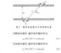 <b>超声波流量计计量不准确解决办法</b>
