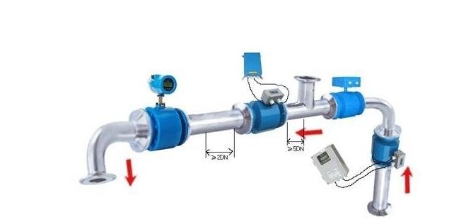 化工电磁流量计如何选择应用