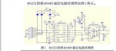 智能电磁流量计参数指示仪设计