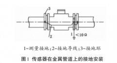 化工生产中电磁流量计的安装及注意事项