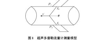 夹角2.jpg