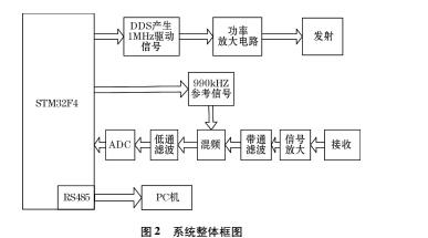 夹角3.jpg