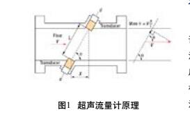 原理1.jpg