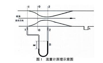 测量2.jpg