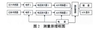 测量3.jpg