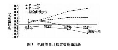 数据1.jpg