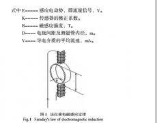 电磁流量计的原理、整机装配和检测以及