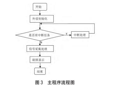 结构3.jpg