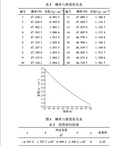 振动4.jpg