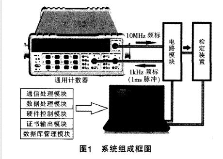 系统1.jpg