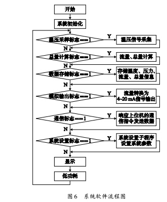 系统6.jpg
