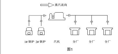 流量1.jpg