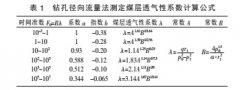 钻孔多级流量计在实测煤层透气性系数中