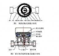 光电磁耦合旋转活塞式流量计设计研究
