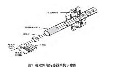 结构1.jpg