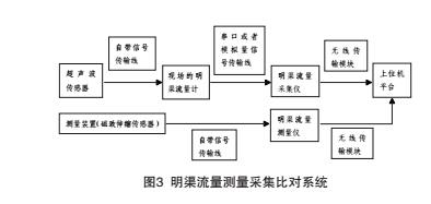 结构4.jpg