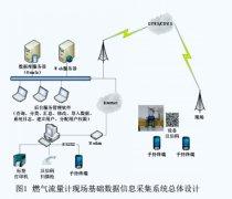 汉信码在燃气流量计信息管理中的应用