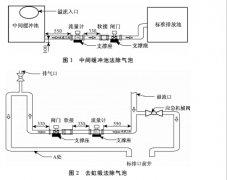 水污染源在线监控系统管道流量计安装设