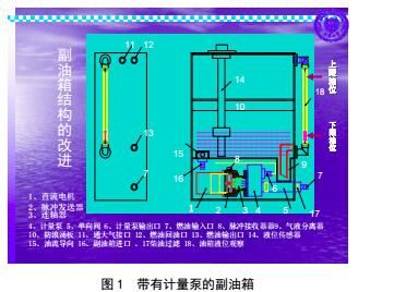 内燃机械燃油流量计