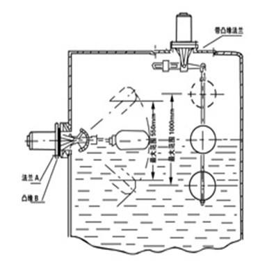 液位开关控制器工作原理