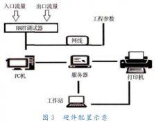 高精度电磁流量计用于井矿泄露监测