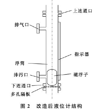图2 改造后液位计结构