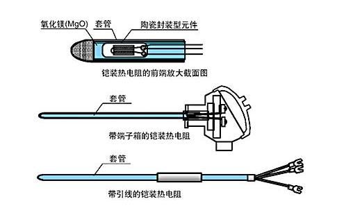 热电阻工作原理图