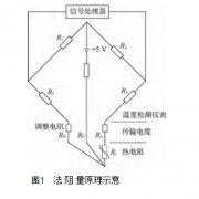 铂热电阻温度检测系统使用方法及注意事