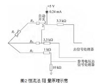 图2 恒流法阻量原理示意