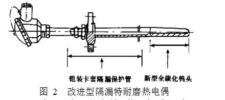 图 2  改进型隔漏特耐磨热电偶