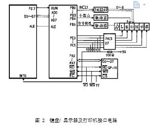 图 2  键盘/ 显示器及打印机接口电路