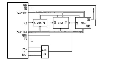 外扩展的RAM 和EPROM 电路如图3