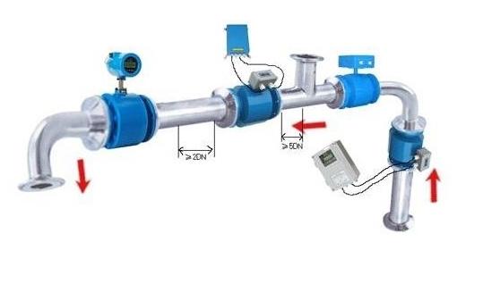 污水流量计选择|污水用金属管浮子流量计工作原理