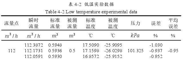 表 4-2 低温实验数据