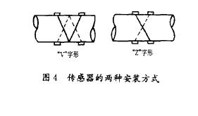 图4传感器的两种安装方式