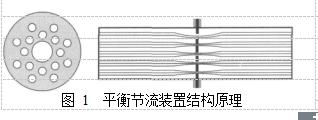 图 1  平衡节流装置结构原理
