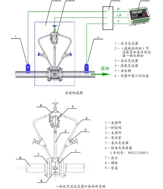 孔板流量计结构图
