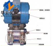 压力变送器|压力变送器厂家|压力变送器