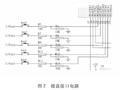 图 2 键盘接口电路