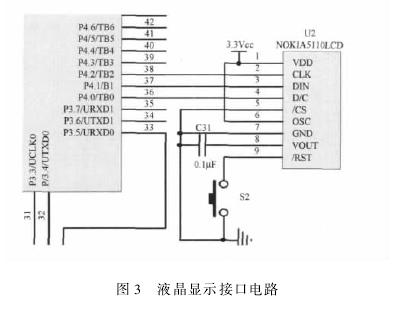 图 3 液晶显示接口电路
