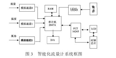 图3智能化流量计系统框图
