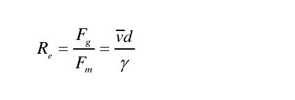 其中雷诺数eR 的定义