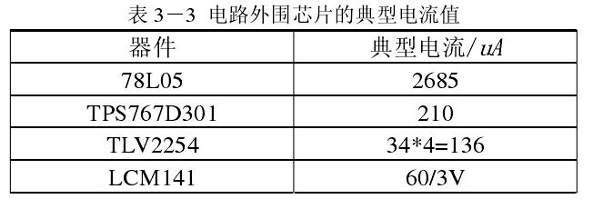表 3-3  电路外围芯片的典型电流值