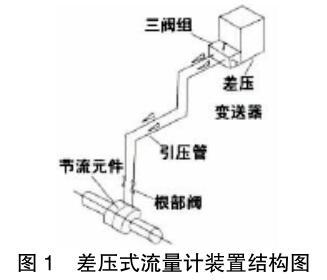 图1 差压式流量计装置结构图