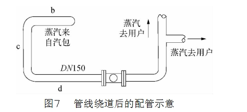 图7管线绕道后的配管示意